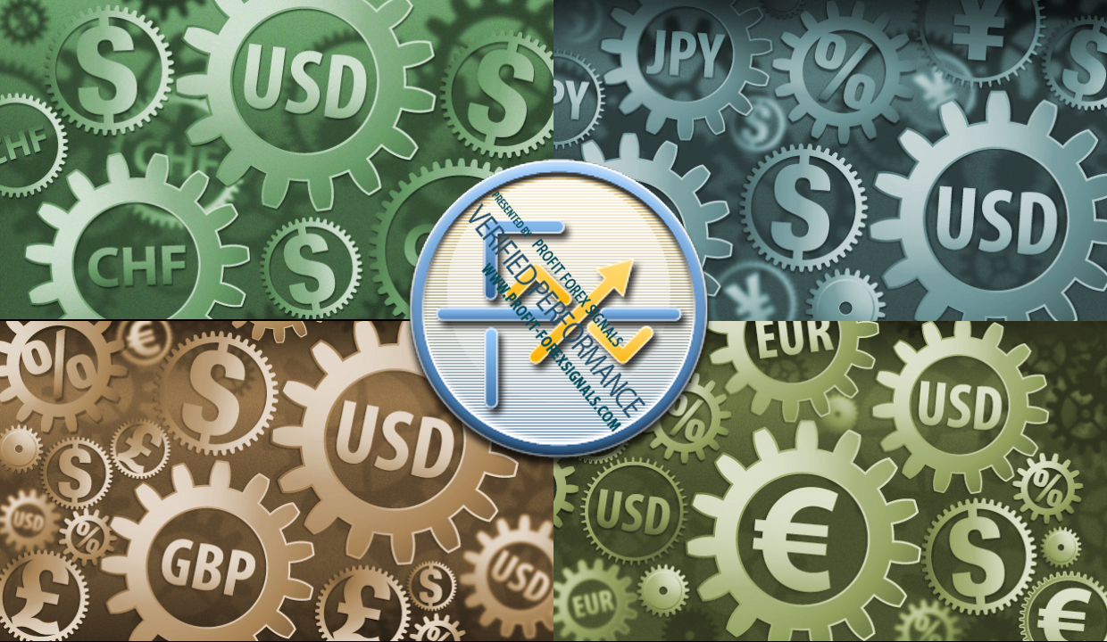 Forex trading signals blog