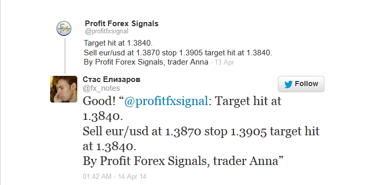 profit forex signals review